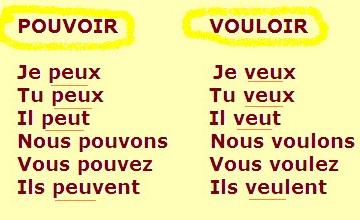 Cursus Franse werkwoorden en hun fratsen