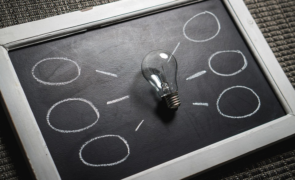 Workshop Mindmappen