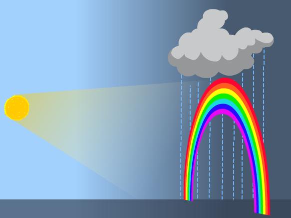 Cursus Meteorologie en de natuurkunde van het Vrije Veld