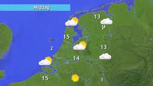 Het weer vandaag