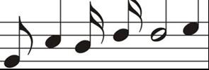Noten leren lezen en Solfège