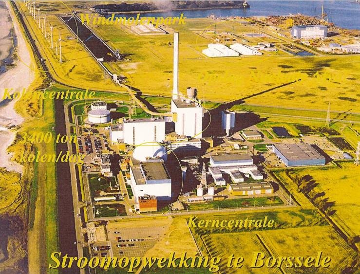 Energietransitie inclusief kernenergie