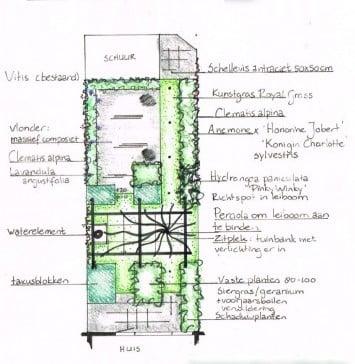Tuinontwerp en beplanting