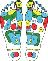 Workshop voetreflex voor thuis